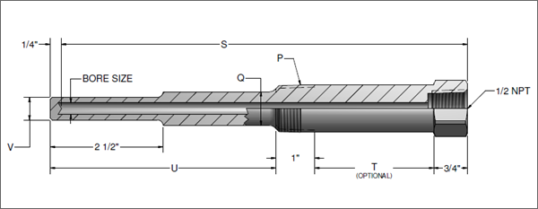 Drilled Thermowells
