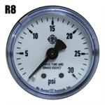 Positioner Gauges R8